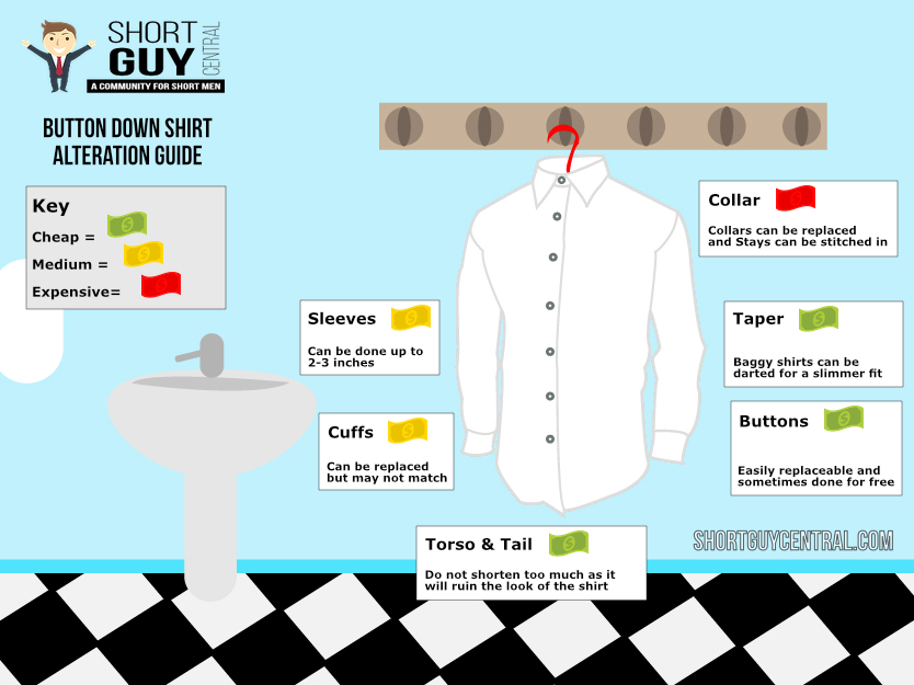 Alterations for short men dress shirts short guy central for Cost to tailor a shirt
