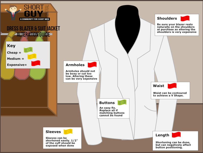 Fashion For Short Men: Dress Blazers & Suit Jackets Alterations Guide | ShortGuyCentral