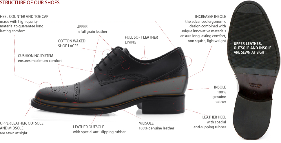 Fashion For Short Men: Guidomaggi Luxury Elevator Shoes Construction | ShortGuyCentral